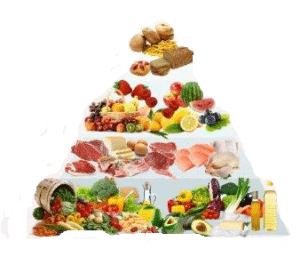 piramide_zie_email_8-8-2013