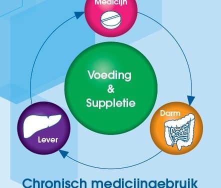 Chronisch medicijngebruik – symposium Folia Orthica